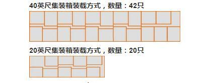 集装箱装运方案图(1)